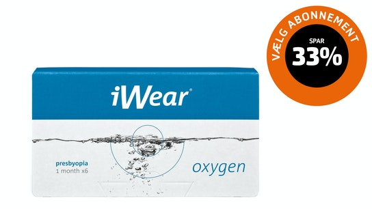 iWear oxygen presbyopia Distance