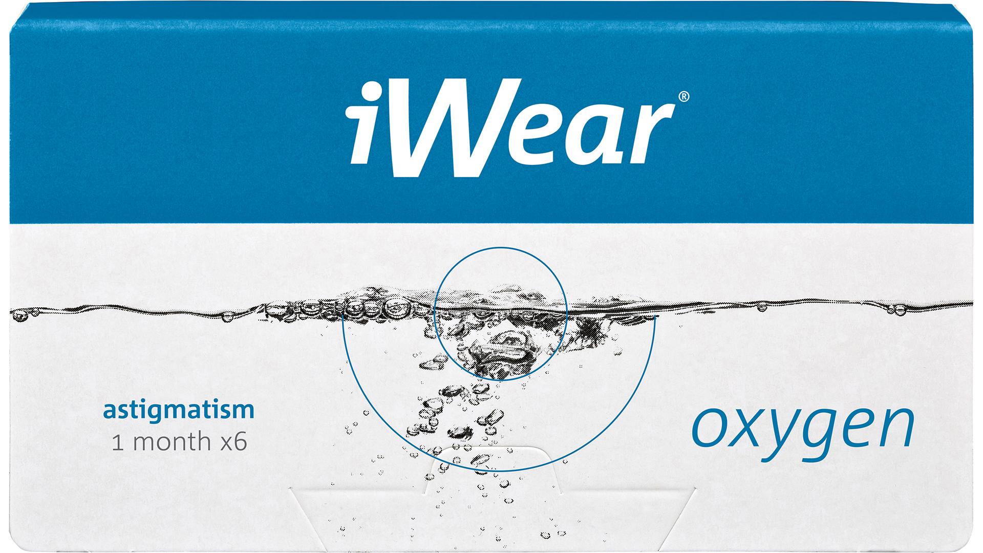 Front iWear oxygen astigmatism
